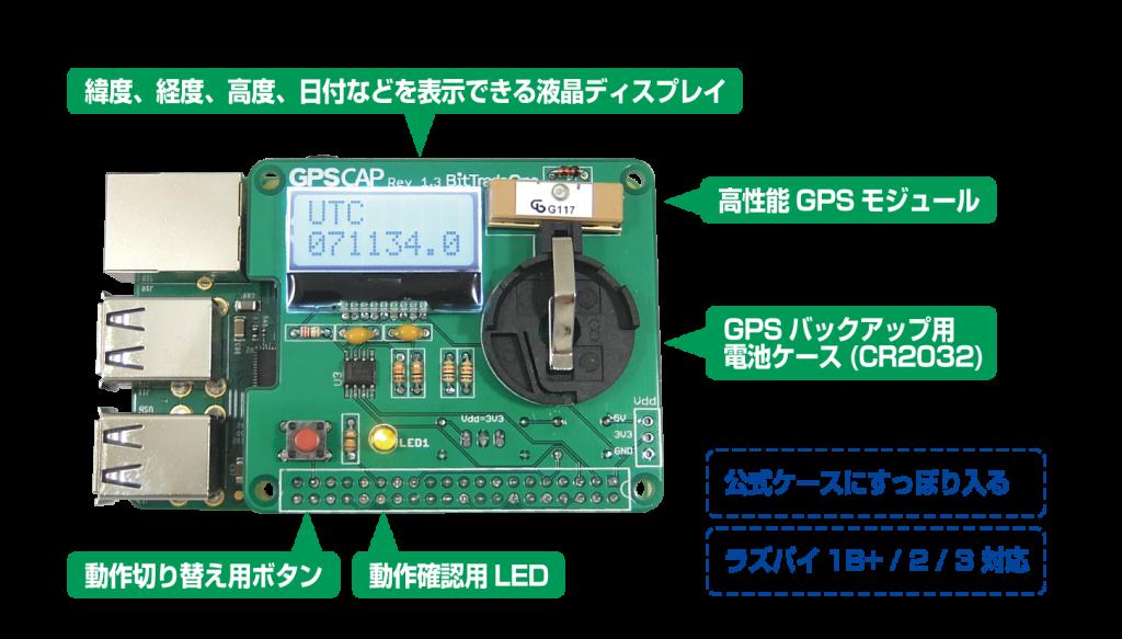 GPSCAP-K