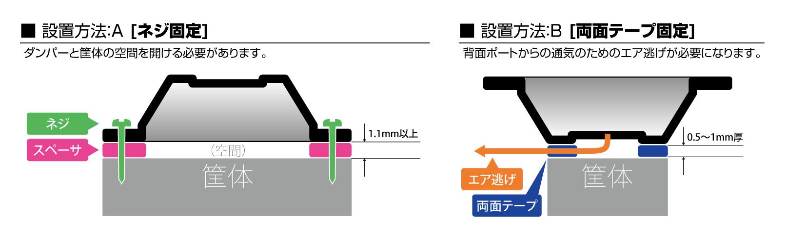 どちらも、振動(空気)が抜ける空間が必要な点ご注意ください。
