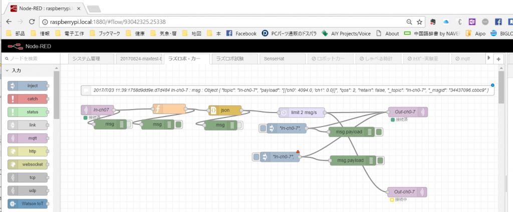 node-redのソースを、node-redにコピーするとこのようになります。