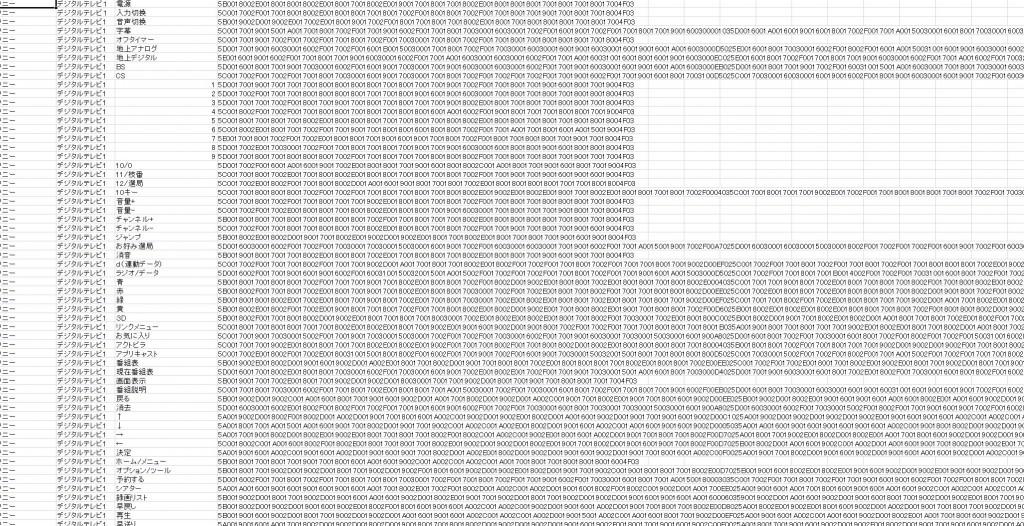 こんな感じの使いやすいCSVファイルで一括DLできます。