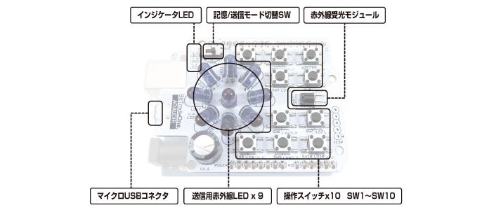 WP-製品紹介M39-ADAUDIR-SUB1