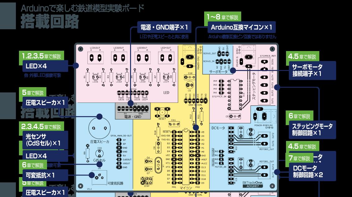 WP-製品紹介M46-ADGH07KP-SUB