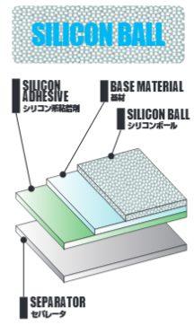 コントローラーグリップ構造図