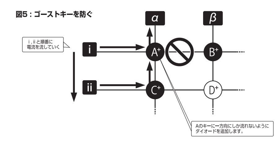 ゴーストキーを防ぐ Aのキーに一方向にしか流れないようにダイオードを追加します。