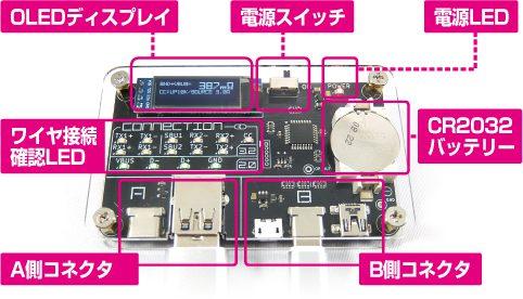 USBケーブルチェッカー 各部の名称